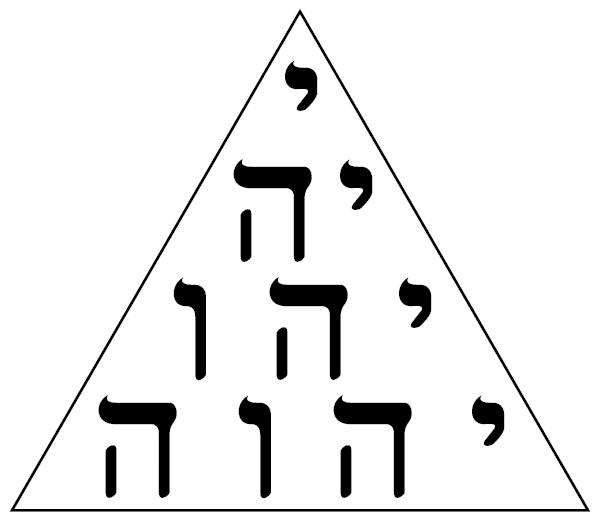 Tetragrammaton-Tetractys