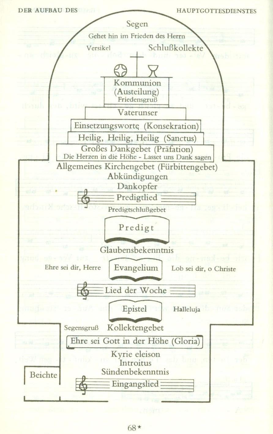 Lutherische Messe neu9